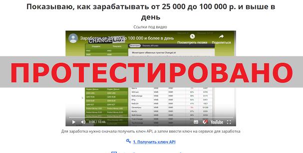 Changeri, ChangeList, Алексей Третьяков, iq-fit.ru